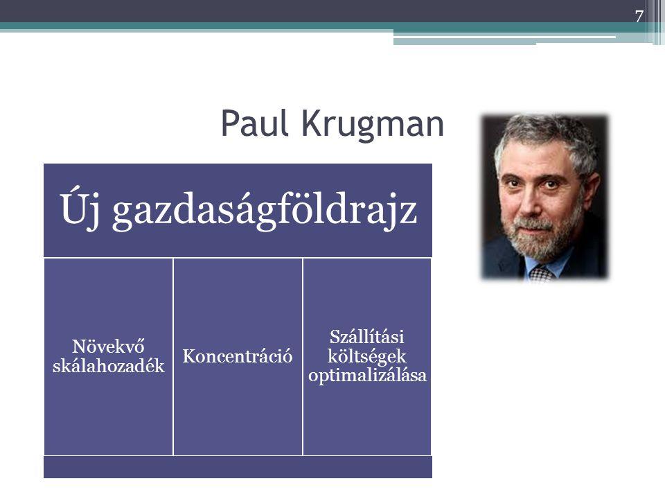 Paul Krugman Új gazdaságföldrajz Növekvő skálahozadék Koncentráció Szállítási költségek optimalizálása 7