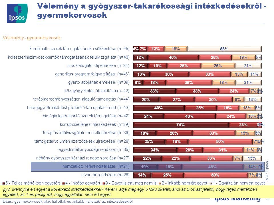 """22 © 201 1 Ipsos Vélemény a gyógyszer-takarékossági intézkedésekről - gyermekorvosok Bázis: Teljes minta, N=500 Vélemény - gyermekorvosok Bázis: gyermekorvosok, akik hallottak és """"inkább hallottak az intézkedésekről 22 gy2."""