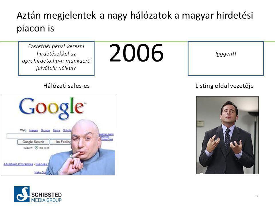 Aztán megjelentek a nagy hálózatok a magyar hirdetési piacon is 7 2006 Listing oldal vezetője Szeretnél pénzt keresni hirdetésekkel az aprohirdeto.hu-n munkaerő felvétele nélkül.