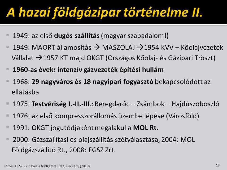 1949: az első dugós szállítás (magyar szabadalom!)  1949: MAORT államosítás  MASZOLAJ  1954 KVV – Kőolajvezeték Vállalat  1957 KT majd OKGT (Ors