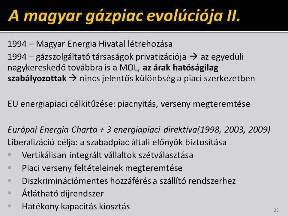 1994 – Magyar Energia Hivatal létrehozása 1994 – gázszolgáltató társaságok privatizációja  az egyedüli nagykereskedő továbbra is a MOL, az árak hatós