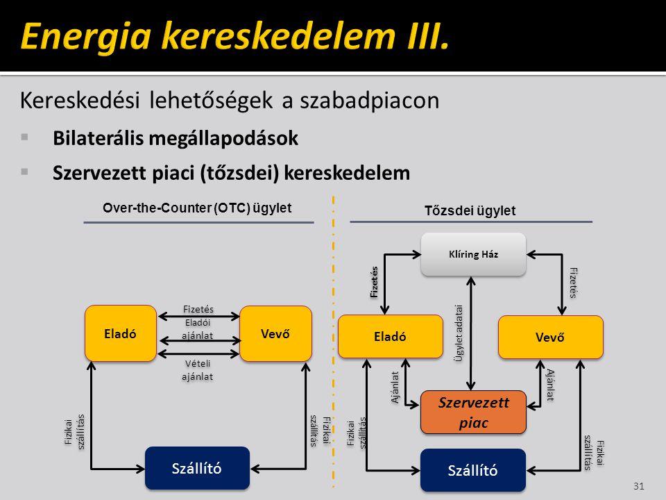 Kereskedési lehetőségek a szabadpiacon  Bilaterális megállapodások  Szervezett piaci (tőzsdei) kereskedelem Klíring Ház Eladó Vevő Szervezett piac S