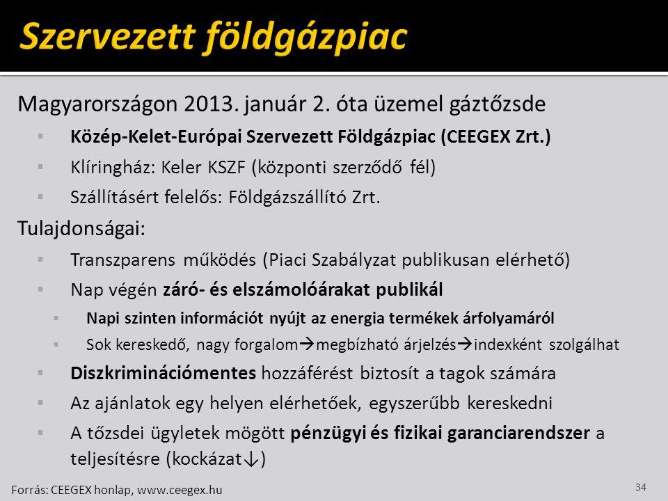 Magyarországon 2013. január 2. óta üzemel gáztőzsde ▪ Közép-Kelet-Európai Szervezett Földgázpiac (CEEGEX Zrt.) ▪ Klíringház: Keler KSZF (központi szer