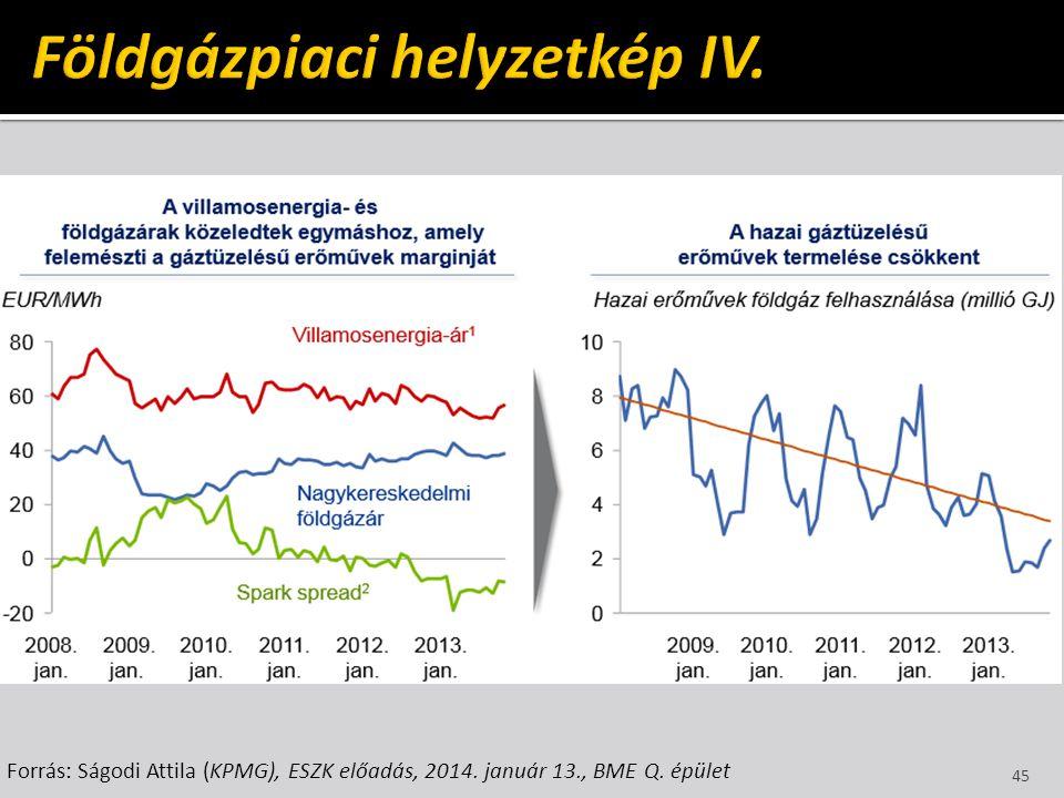 Forrás: Ságodi Attila (KPMG), ESZK előadás, 2014. január 13., BME Q. épület 45