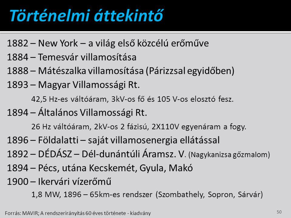 1882 – New York – a világ első közcélú erőműve 1884 – Temesvár villamosítása 1888 – Mátészalka villamosítása (Párizzsal egyidőben) 1893 – Magyar Villa