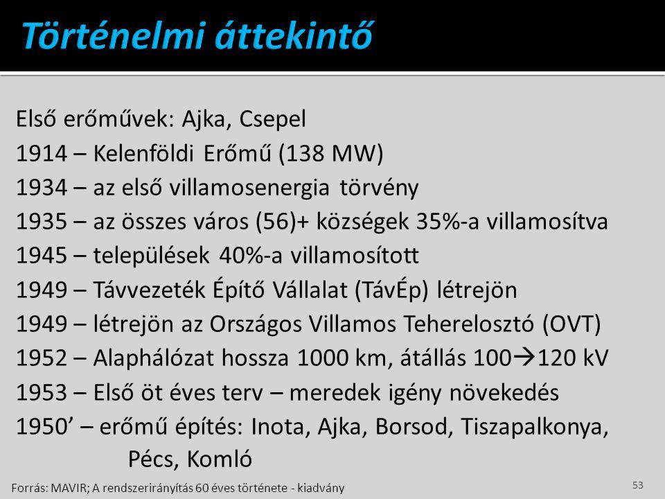 Első erőművek: Ajka, Csepel 1914 – Kelenföldi Erőmű (138 MW) 1934 – az első villamosenergia törvény 1935 – az összes város (56)+ községek 35%-a villam