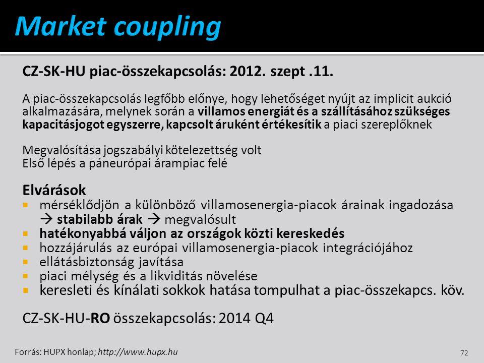 CZ-SK-HU piac-összekapcsolás: 2012. szept.11. A piac-összekapcsolás legfőbb előnye, hogy lehetőséget nyújt az implicit aukció alkalmazására, melynek s