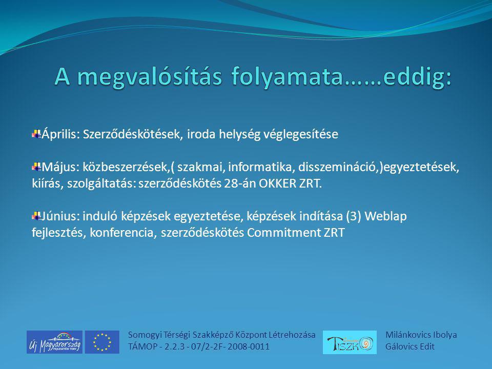 Somogyi Térségi Szakképző Központ Létrehozása TÁMOP - 2.2.3 - 07/2-2F- 2008-0011 Milánkovics Ibolya Gálovics Edit Április: Szerződéskötések, iroda helység véglegesítése Május: közbeszerzések,( szakmai, informatika, disszemináció,)egyeztetések, kiírás, szolgáltatás: szerződéskötés 28-án OKKER ZRT.