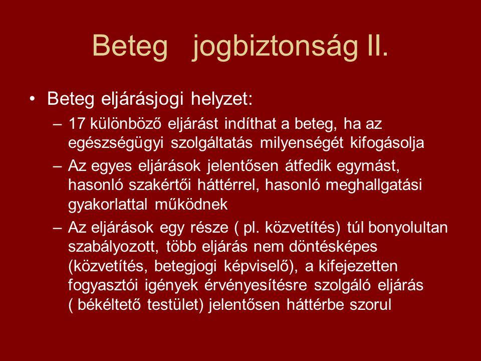 Beteg jogbiztonság II.