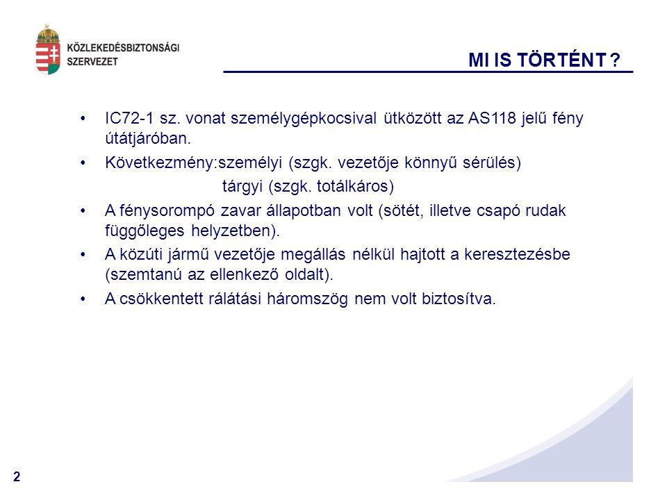 2 MI IS TÖRTÉNT ? •IC72-1 sz. vonat személygépkocsival ütközött az AS118 jelű fény útátjáróban. •Következmény:személyi (szgk. vezetője könnyű sérülés)