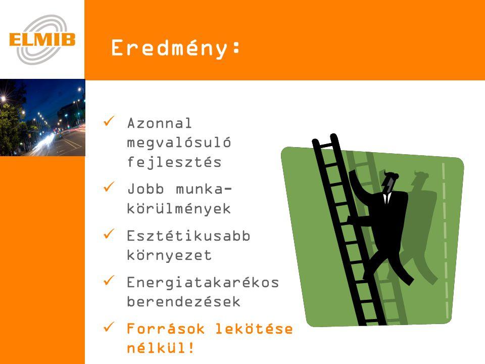 e Eredmény:  Azonnal megvalósuló fejlesztés  Jobb munka- körülmények  Esztétikusabb környezet  Energiatakarékos berendezések  Források lekötése nélkül!