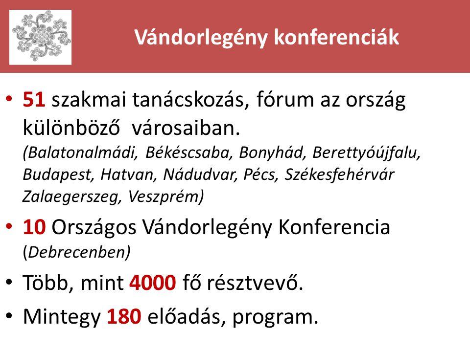 Vándorlegény konferenciák • 51 szakmai tanácskozás, fórum az ország különböző városaiban. (Balatonalmádi, Békéscsaba, Bonyhád, Berettyóújfalu, Budapes