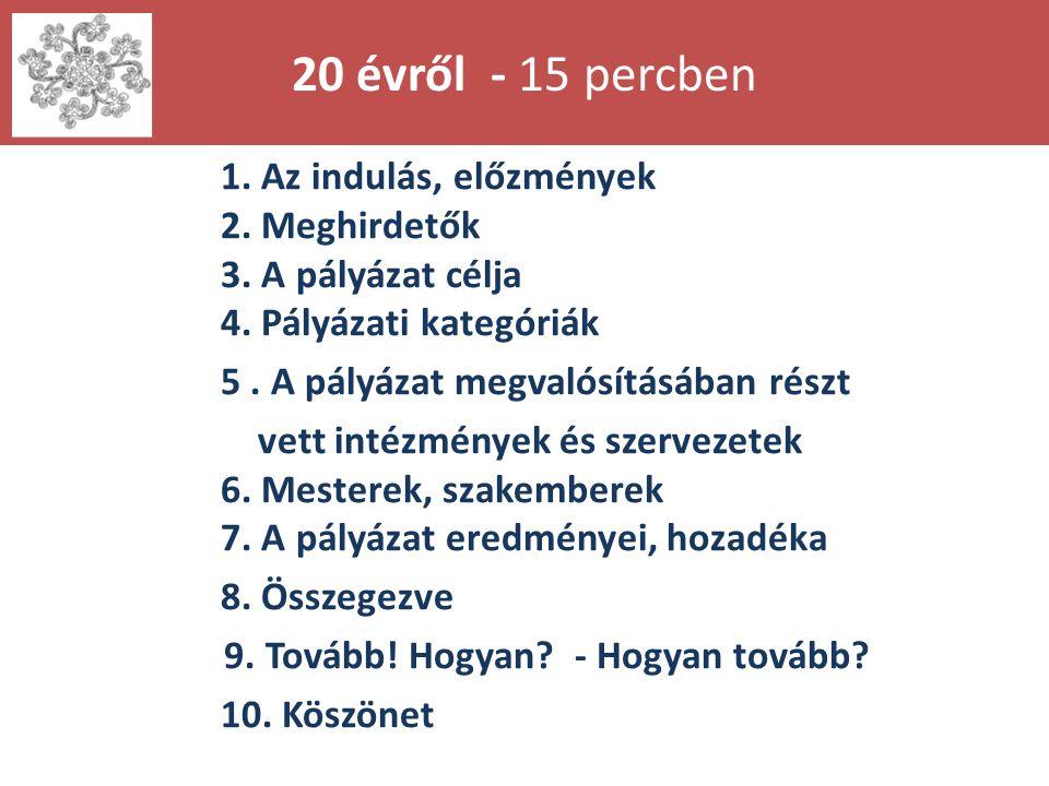 20 évről - 15 percben 1. Az indulás, előzmények 2. Meghirdetők 3. A pályázat célja 4. Pályázati kategóriák 5. A pályázat megvalósításában részt vett i