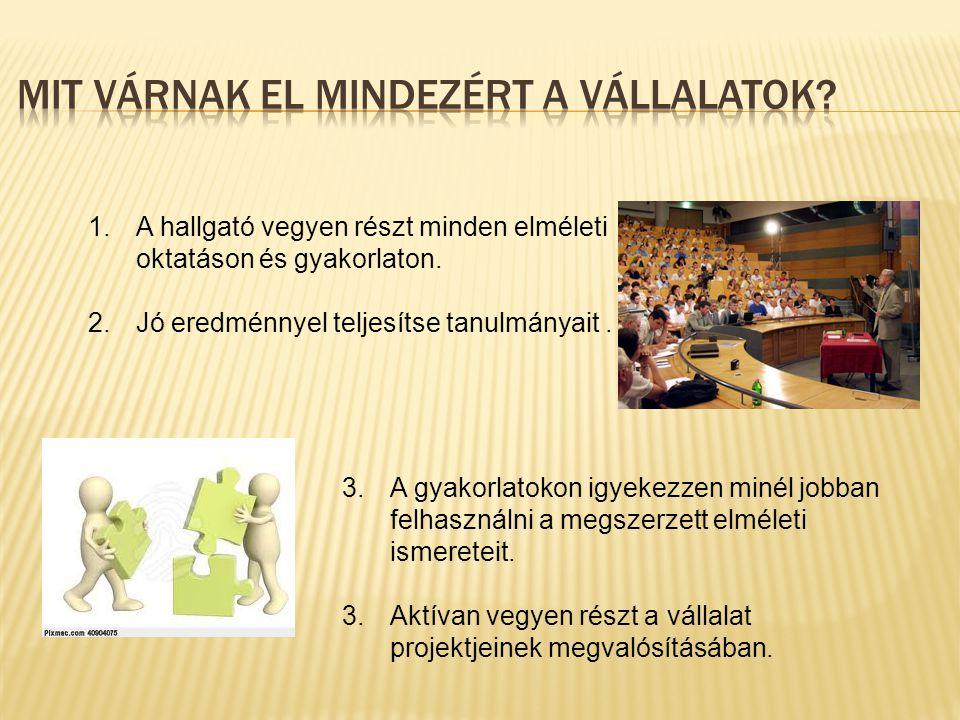 1.A hallgató vegyen részt minden elméleti oktatáson és gyakorlaton. 2.Jó eredménnyel teljesítse tanulmányait. 3.A gyakorlatokon igyekezzen minél jobba
