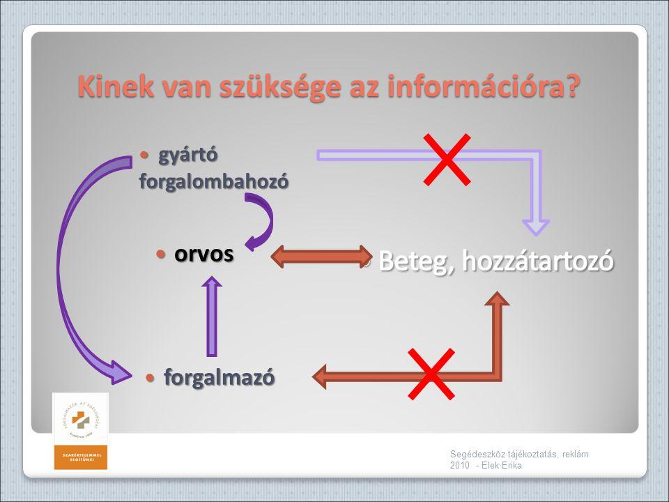 Kinek van szüksége az információra?  orvos Segédeszköz tájékoztatás, reklám 2010 - Elek Erika  gyártó forgalombahozó  forgalmazó