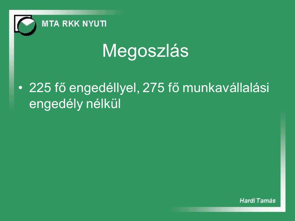 Megoszlás •225 fő engedéllyel, 275 fő munkavállalási engedély nélkül