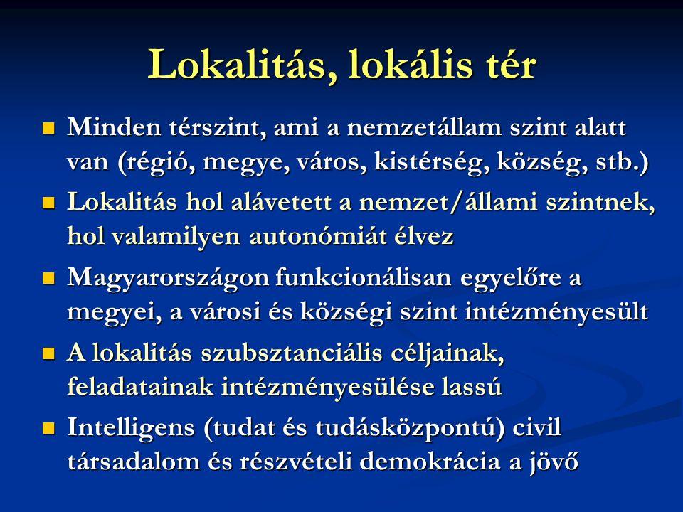 Lokalitás, lokális tér  Minden térszint, ami a nemzetállam szint alatt van (régió, megye, város, kistérség, község, stb.)  Lokalitás hol alávetett a nemzet/állami szintnek, hol valamilyen autonómiát élvez  Magyarországon funkcionálisan egyelőre a megyei, a városi és községi szint intézményesült  A lokalitás szubsztanciális céljainak, feladatainak intézményesülése lassú  Intelligens (tudat és tudásközpontú) civil társadalom és részvételi demokrácia a jövő