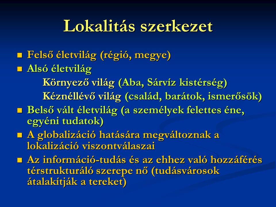 Lokalitás szerkezet  Felső életvilág (régió, megye)  Alsó életvilág Környező világ (Aba, Sárvíz kistérség) Környező világ (Aba, Sárvíz kistérség) Kéznéllévő világ (család, barátok, ismerősök) Kéznéllévő világ (család, barátok, ismerősök)  Belső vált életvilág (a személyek felettes éne, egyéni tudatok)  A globalizáció hatására megváltoznak a lokalizáció viszontválaszai  Az információ-tudás és az ehhez való hozzáférés térstrukturáló szerepe nő (tudásvárosok átalakítják a tereket)