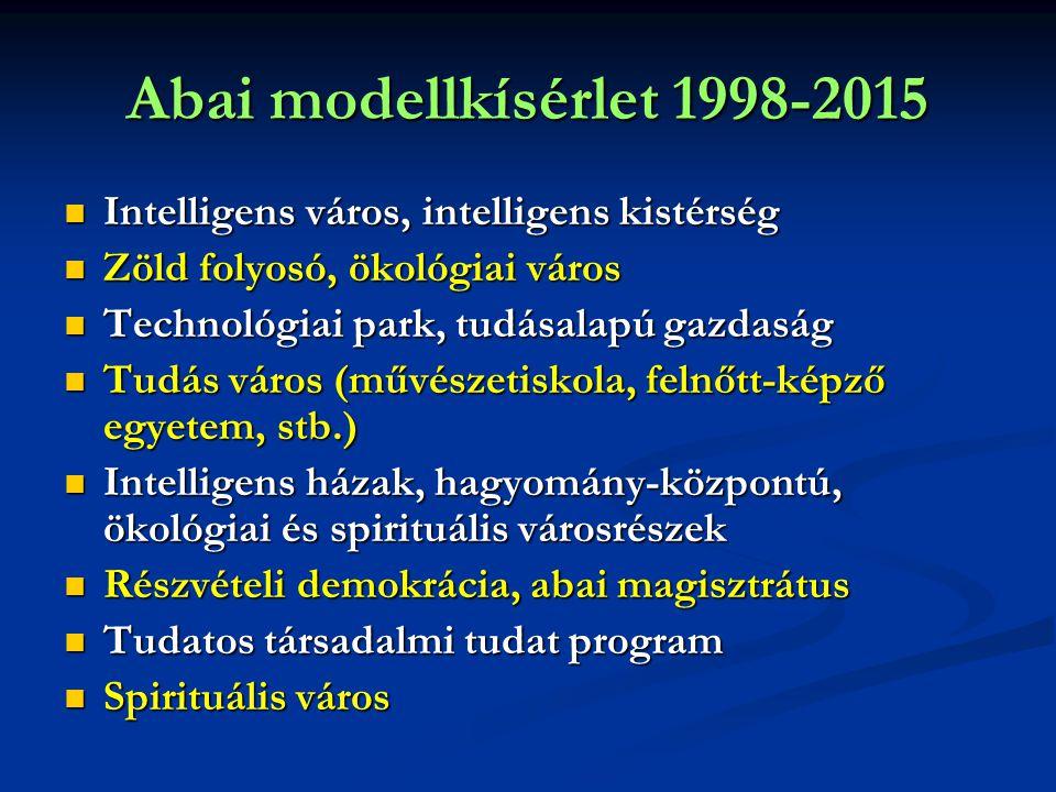Abai modellkísérlet 1998-2015  Intelligens város, intelligens kistérség  Zöld folyosó, ökológiai város  Technológiai park, tudásalapú gazdaság  Tudás város (művészetiskola, felnőtt-képző egyetem, stb.)  Intelligens házak, hagyomány-központú, ökológiai és spirituális városrészek  Részvételi demokrácia, abai magisztrátus  Tudatos társadalmi tudat program  Spirituális város