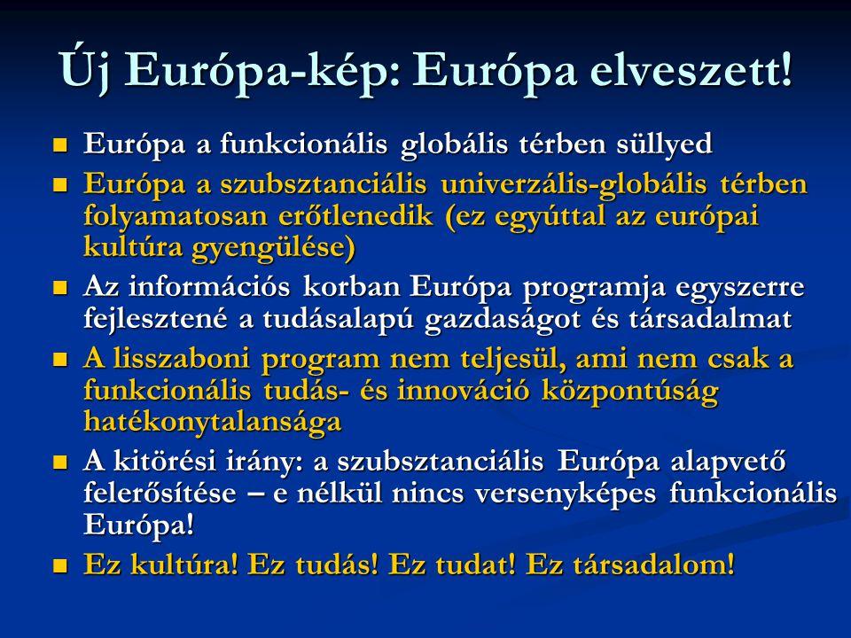 Új Európa-kép: Európa elveszett.