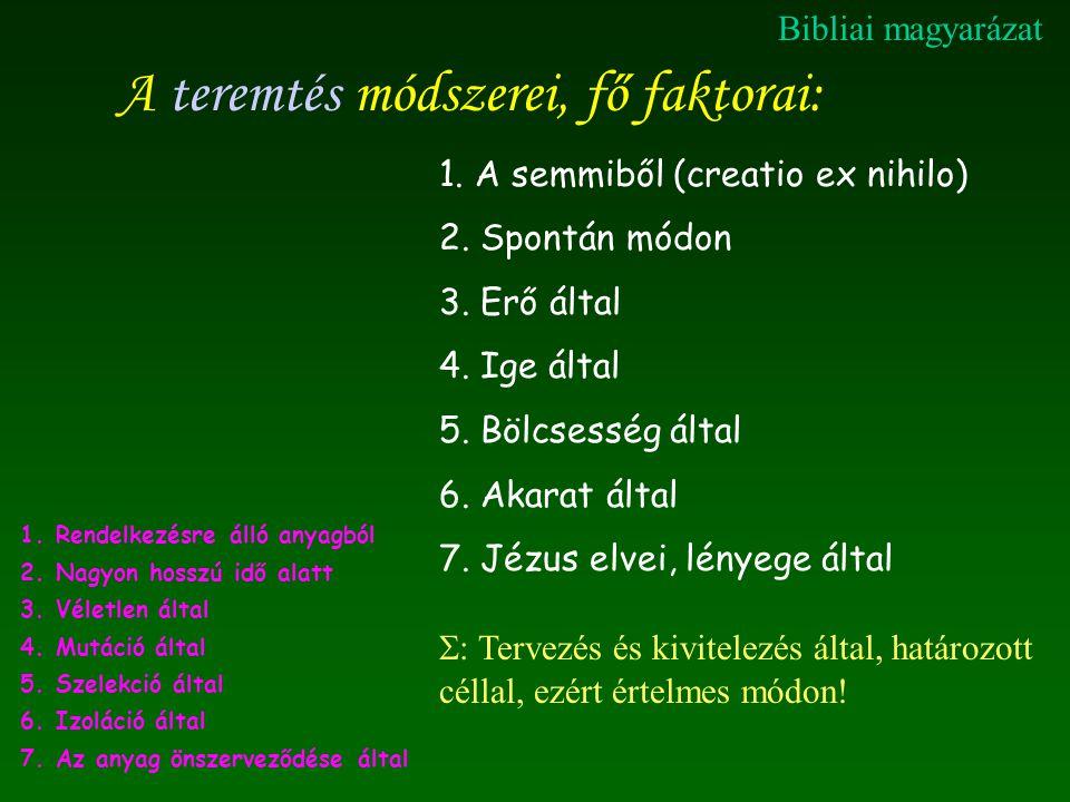 A teremtés módszerei, fő faktorai: 1. A semmiből (creatio ex nihilo) 2. Spontán módon 3. Erő által 4. Ige által 5. Bölcsesség által 6. Akarat által 7.