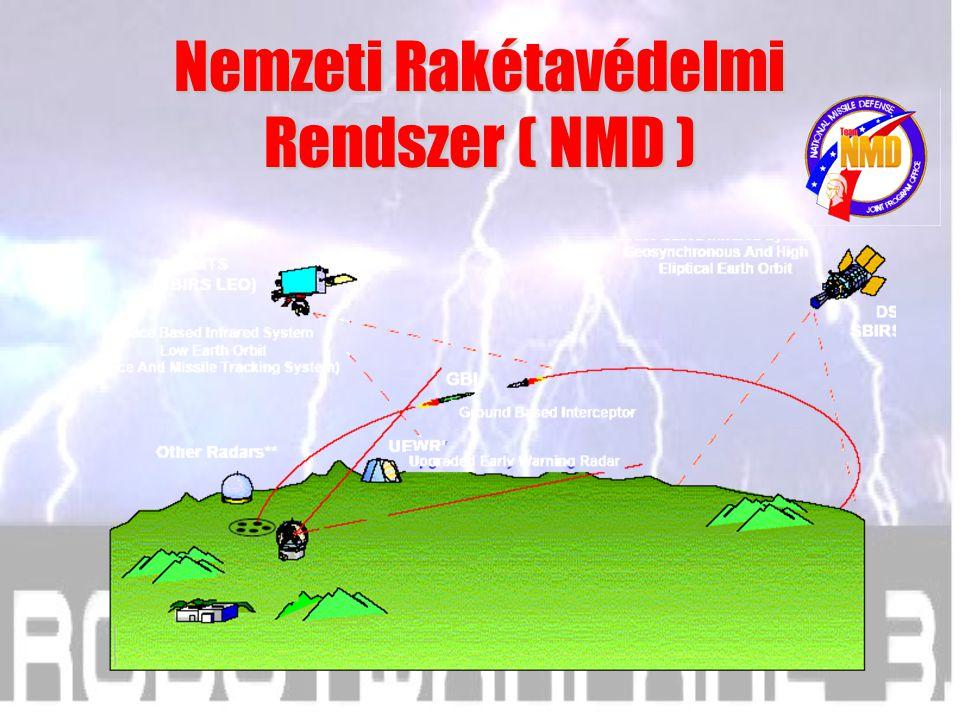 """By NMD Team A Nemzeti Rakétavédelem (National Missile Defense – NMD) feladata az Egyesült Államok mind az 50 tagállamának megvédése a """"bandita"""" államo"""