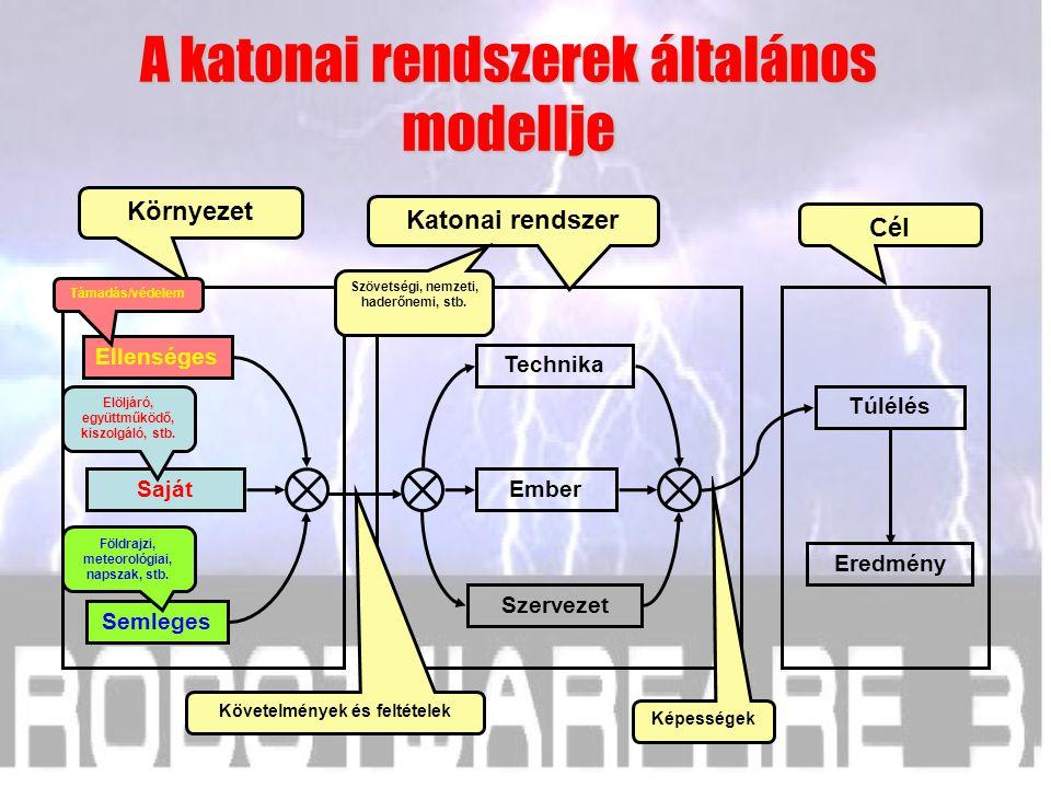 A haditechnikai K+F tanulmányozására szolgálhat A katonai rendszerek általános modellje