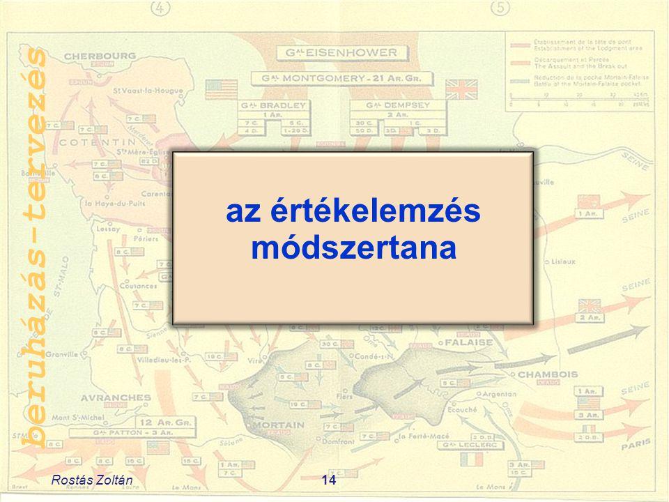 beruházás-tervezés az értékelemzés módszertana Rostás Zoltán14