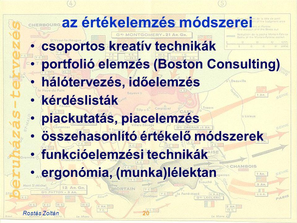 beruházás-tervezés az értékelemzés módszerei •csoportos kreatív technikák •portfolió elemzés (Boston Consulting) •hálótervezés, időelemzés •kérdéslisták •piackutatás, piacelemzés •összehasonlító értékelő módszerek •funkcióelemzési technikák •ergonómia, (munka)lélektan Rostás Zoltán20