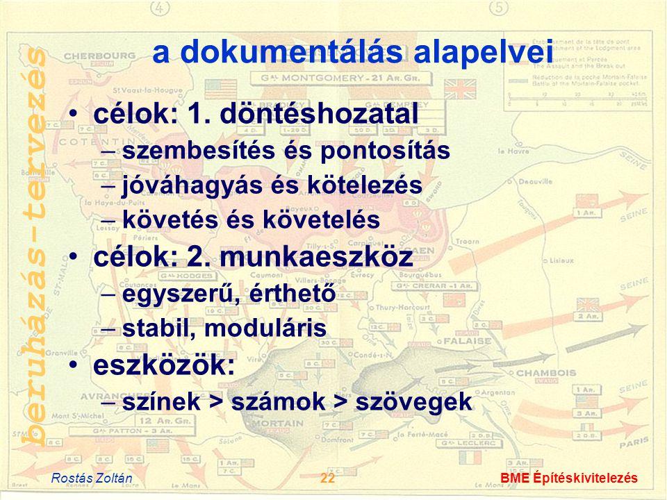 beruházás-tervezés Rostás Zoltán22BME Építéskivitelezés a dokumentálás alapelvei •célok: 1.