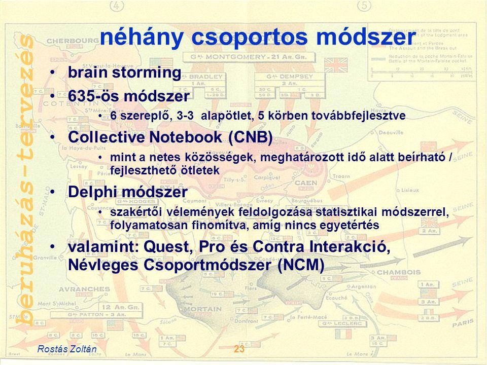 beruházás-tervezés néhány csoportos módszer •brain storming •635-ös módszer •6 szereplő, 3-3 alapötlet, 5 körben továbbfejlesztve •Collective Notebook (CNB) •mint a netes közösségek, meghatározott idő alatt beírható / fejleszthető ötletek •Delphi módszer •szakértői vélemények feldolgozása statisztikai módszerrel, folyamatosan finomítva, amíg nincs egyetértés •valamint: Quest, Pro és Contra Interakció, Névleges Csoportmódszer (NCM) Rostás Zoltán23