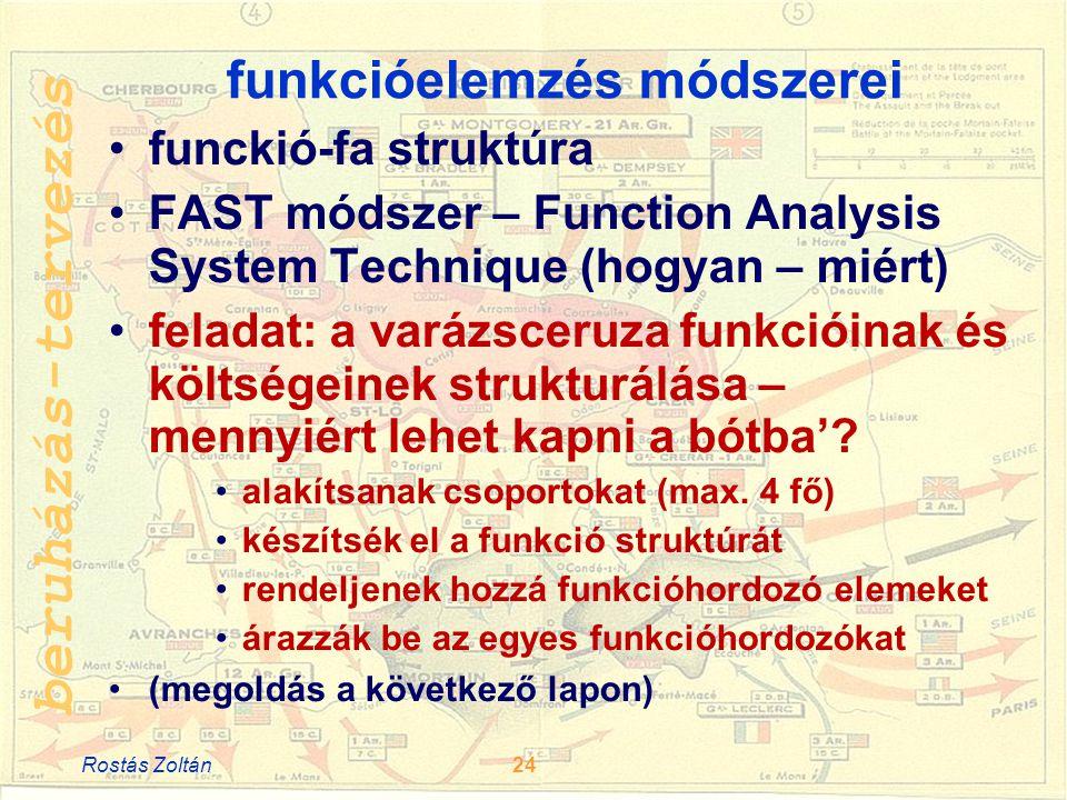 beruházás-tervezés funkcióelemzés módszerei •funckió-fa struktúra •FAST módszer – Function Analysis System Technique (hogyan – miért) •feladat: a varázsceruza funkcióinak és költségeinek strukturálása – mennyiért lehet kapni a bótba'.