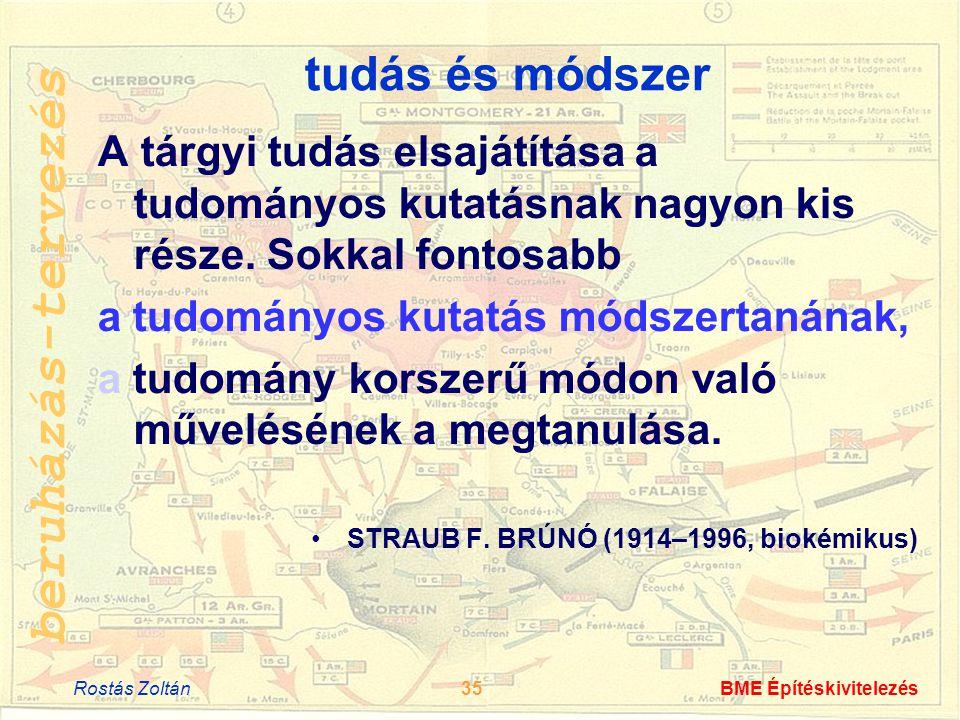 beruházás-tervezés Rostás Zoltán35BME Építéskivitelezés tudás és módszer A tárgyi tudás elsajátítása a tudományos kutatásnak nagyon kis része.