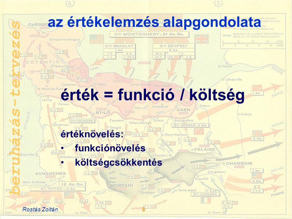 beruházás-tervezés 19Rostás Zoltán értékelemzés költségmodellje