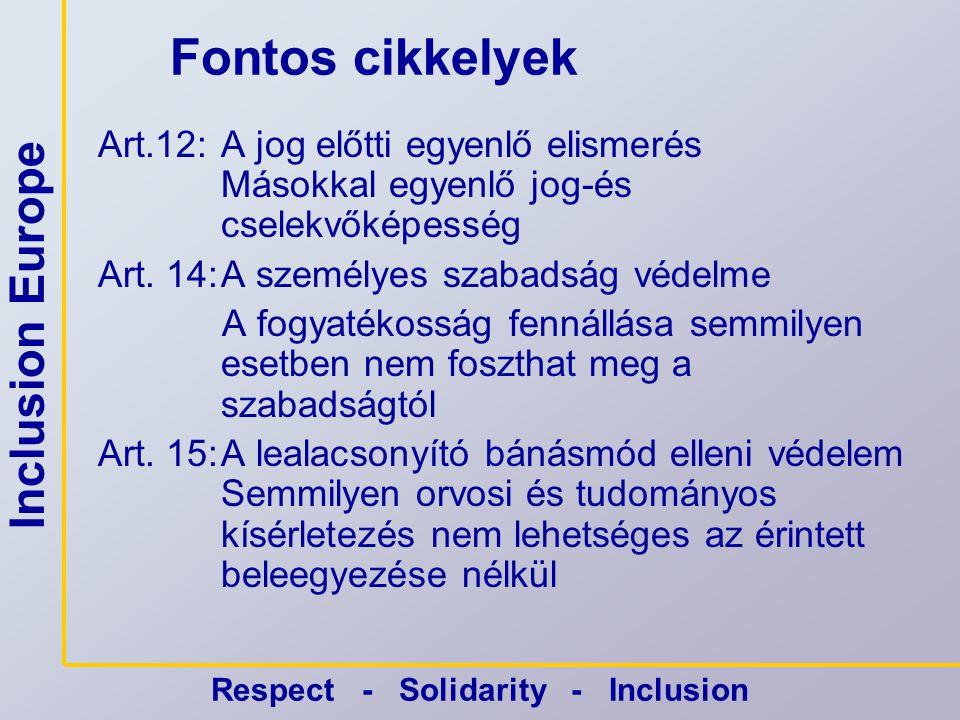 Inclusion Europe Respect - Solidarity - Inclusion Fontos Cikkelyek Art.