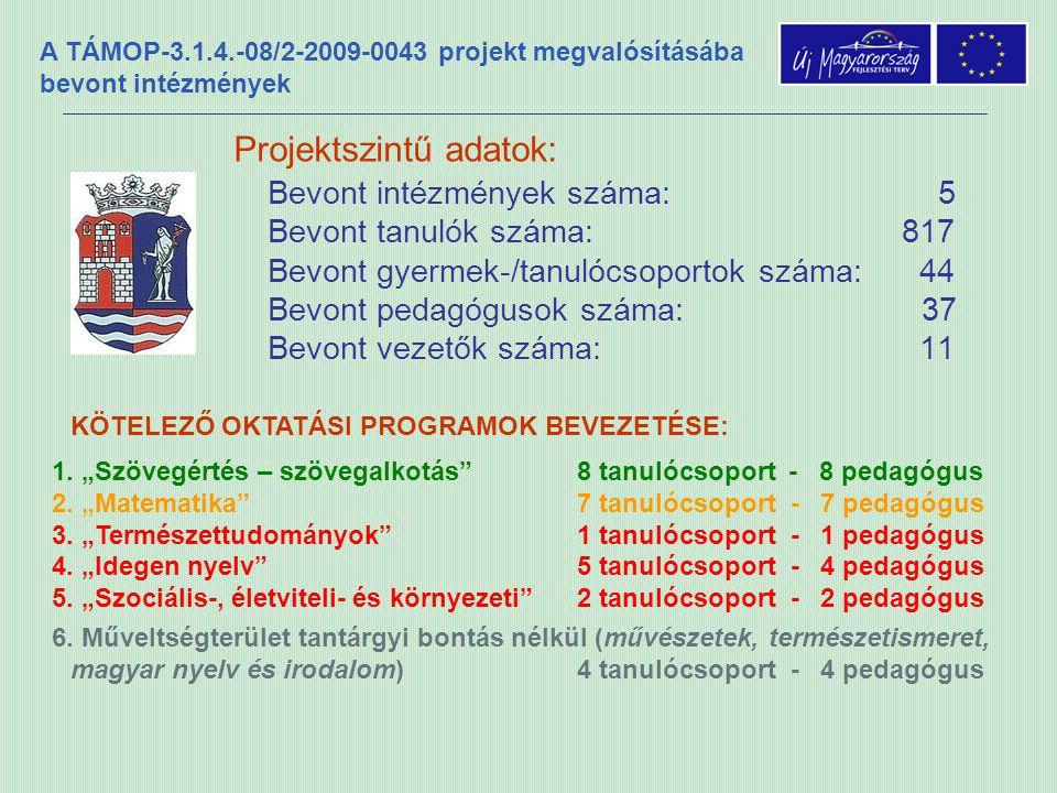 A TÁMOP-3.1.4.-08/2-2009-0043 projekt megvalósításába bevont intézmények Bolyai János Általános Iskola, Informatikai és Közgazdasági Szakközépiskola Mosonmagyaróvár, Régi Vámház tér 6.