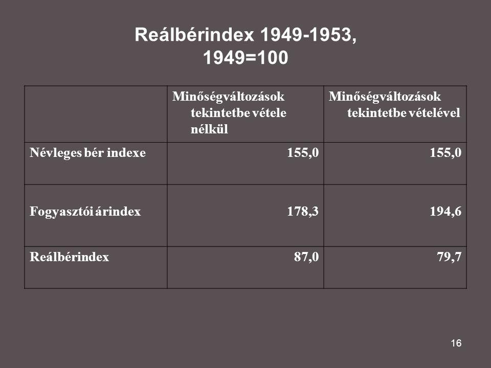 16 Reálbérindex 1949-1953, 1949=100 Minőségváltozások tekintetbe vétele nélkül Minőségváltozások tekintetbe vételével Névleges bér indexe155,0 Fogyasztói árindex178,3194,6 Reálbérindex87,079,7