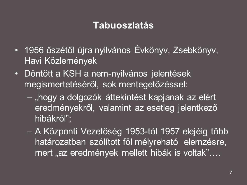 """7 Tabuoszlatás •1956 őszétől újra nyilvános Évkönyv, Zsebkönyv, Havi Közlemények •Döntött a KSH a nem-nyilvános jelentések megismertetéséről, sok mentegetőzéssel: –""""hogy a dolgozók áttekintést kapjanak az elért eredményekről, valamint az esetleg jelentkező hibákról ; –A Központi Vezetőség 1953-tól 1957 elejéig több határozatban szólított föl mélyreható elemzésre, mert """"az eredmények mellett hibák is voltak …."""
