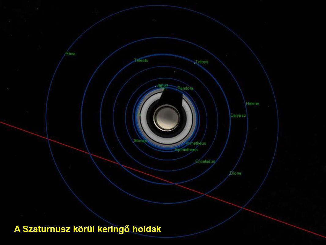 A Szaturnusz körül keringő holdak