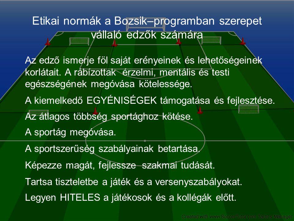 Etikai normák a Bozsik–programban szerepet vállaló edzők számára Az edző ismerje föl saját erényeinek és lehetőségeinek korlátait. A rábízottak érzelm