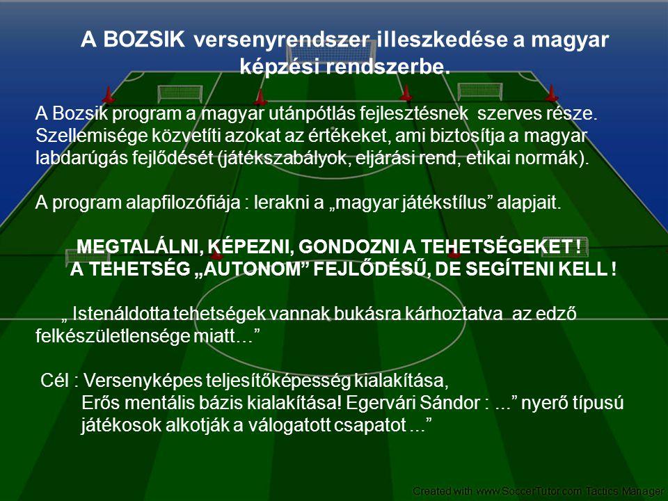 A BOZSIK versenyrendszer illeszkedése a magyar képzési rendszerbe. A Bozsik program a magyar utánpótlás fejlesztésnek szerves része. Szellemisége közv