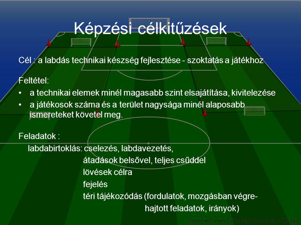 Képzési célkitűzések Cél : a labdás technikai készség fejlesztése - szoktatás a játékhoz Feltétel: •a technikai elemek minél magasabb szint elsajátítá