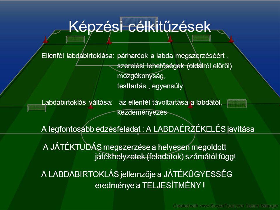 Képzési célkitűzések Ellenfél labdabirtoklása: párharcok a labda megszerzéséért, szerelési lehetőségek (oldalról,előről) mozgékonyság, testtartás, egyensúly Labdabirtoklás váltása: az ellenfél távoltartása a labdától, kezdeményezés A legfontosabb edzésfeladat : A LABDAÉRZÉKELÉS javítása A JÁTÉKTUDÁS megszerzése a helyesen megoldott játékhelyzetek (feladatok) számától függ .