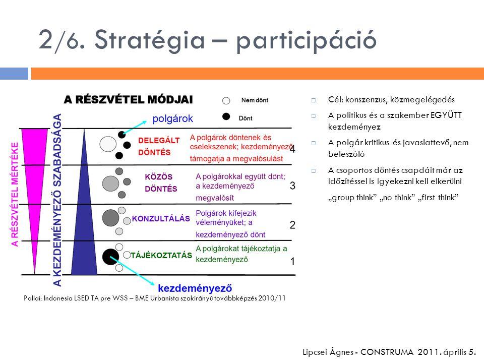 2 /6. Stratégia – participáció Pallai: Indonesia LSED TA pre WSS – BME Urbanista szakirányú továbbképzés 2010/11  Cél: konszenzus, közmegelégedés  A