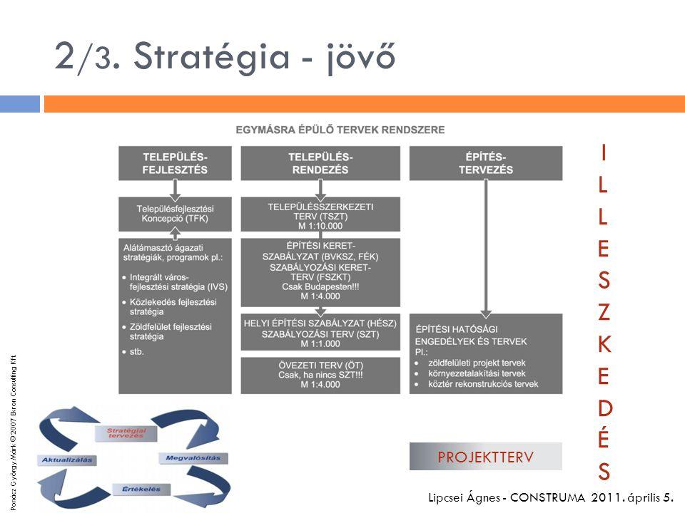 2 /3. Stratégia - jövő ILLESZKEDÉSILLESZKEDÉS PROJEKTTERV Lipcsei Ágnes - CONSTRUMA 2011.