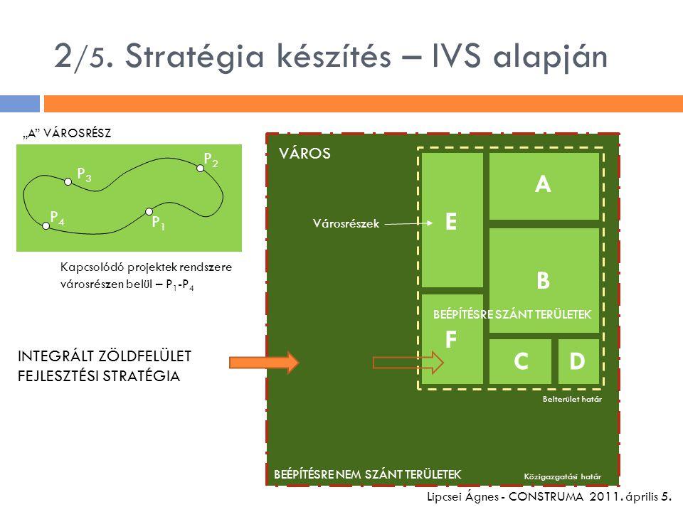 """P1P1 P3P3 P4P4 2 /5. Stratégia készítés – IVS alapján A E C F D B P2P2 VÁROS Városrészek Kapcsolódó projektek rendszere városrészen belül – P 1 -P 4 """""""