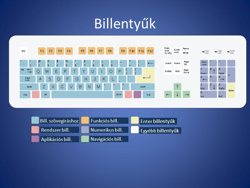 Billentyűk szövegiráshoz Billentyűzet fő része, ahol a betűk, a számok és a jelek találhatók.