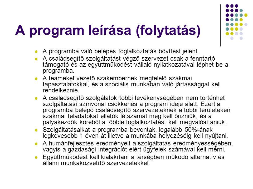 A program leírása (folytatás)  A programba való belépés foglalkoztatás bővítést jelent.