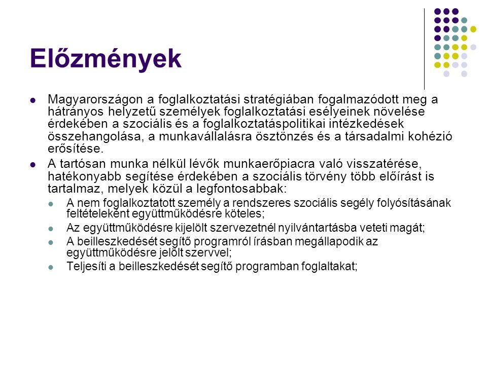 Előzmények  Magyarországon a foglalkoztatási stratégiában fogalmazódott meg a hátrányos helyzetű személyek foglalkoztatási esélyeinek növelése érdekében a szociális és a foglalkoztatáspolitikai intézkedések összehangolása, a munkavállalásra ösztönzés és a társadalmi kohézió erősítése.