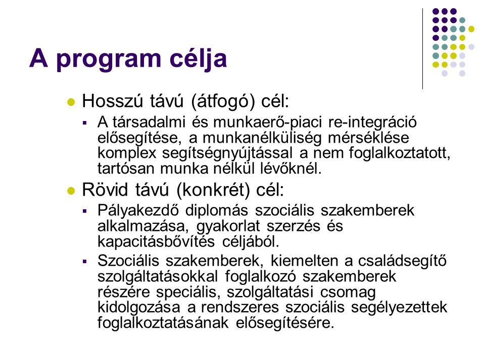 A célcsoport  Közvetlen: Rendszeres szociális segélyen élők;  Közvetett: Családsegítő szolgálatokban dolgozó beilleszkedési programot végrehajtó diplomás szakemberek.